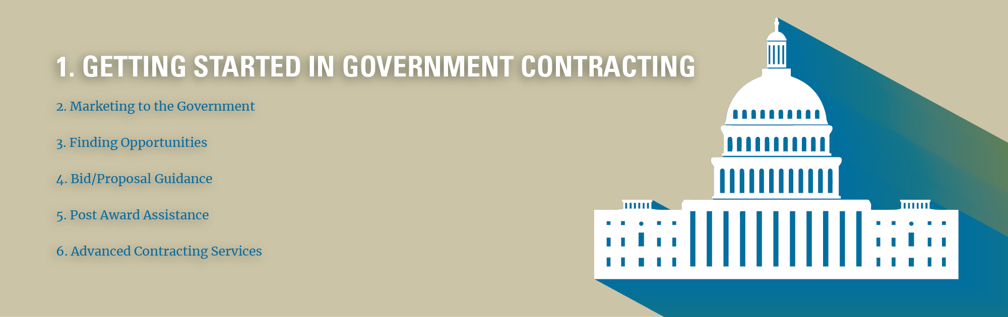 U.S. Capitol image - List of steps: 1. Getting Started in Government Contracting.